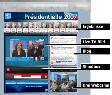 France 24 Startseite