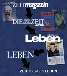 Von Zeit Magazin über Zeit Leben bis Zeit Leben Magazin